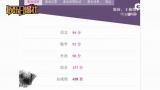 视频:王俊凯自曝高考成绩438 超艺术类分数线近百分