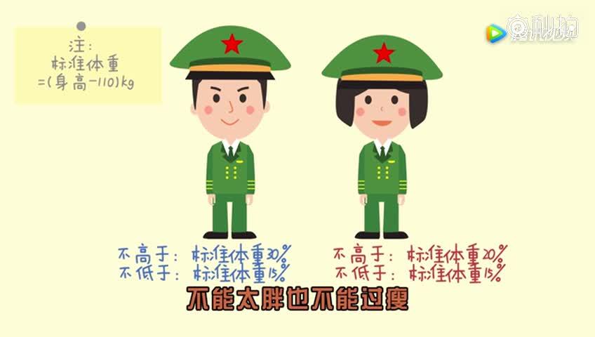 超萌动画:中国人民比心[心