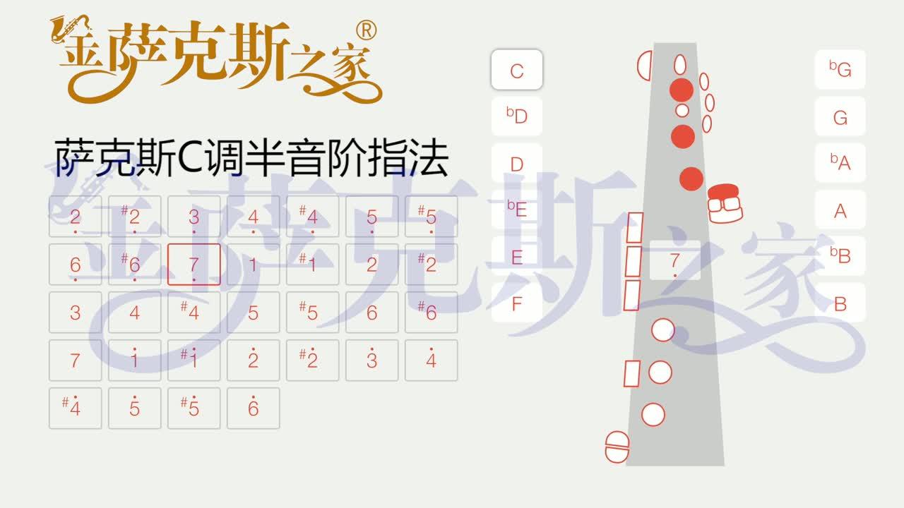 萨克斯《c调半音阶指法》 吹奏图解示范 指法表 精练简洁 易学易懂
