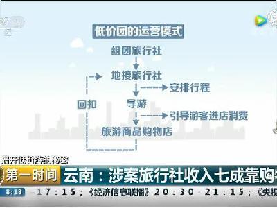 揭开低价游的秘密 云南:涉案旅行社收入七成靠购物