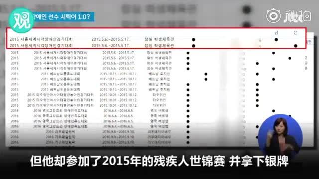 """视频-韩国""""视力障碍""""选手亚残会被爆作假:我必须"""