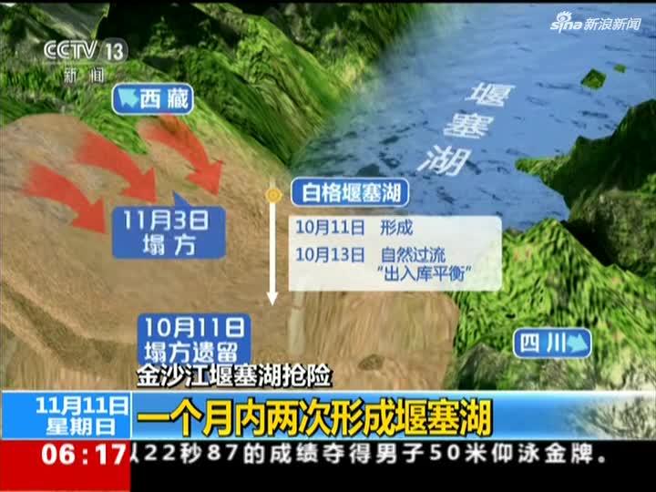 视频|金沙江堰塞湖抢险:一个月内两次形成堰塞湖