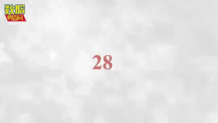 视频-2019年度盘点 用一组数字回顾这一年的高