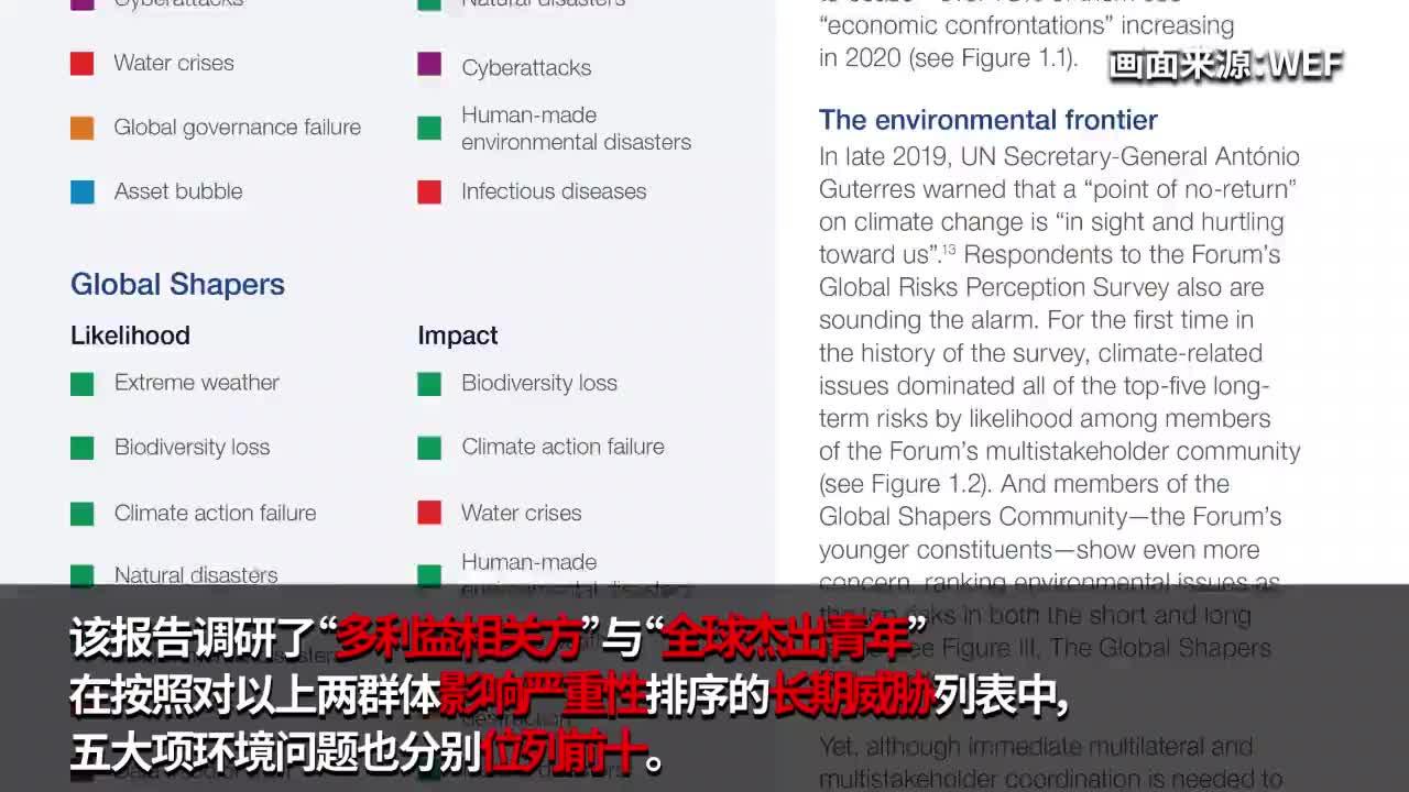 视频-全球风险报告预测今后十年威胁 环境问题首次