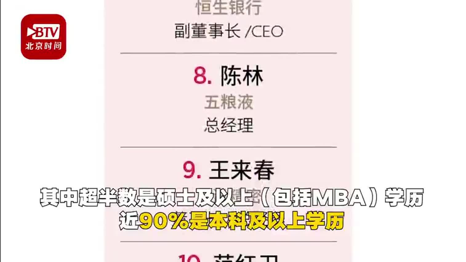 视频-65岁董明珠再次当选中国最杰出商界女性