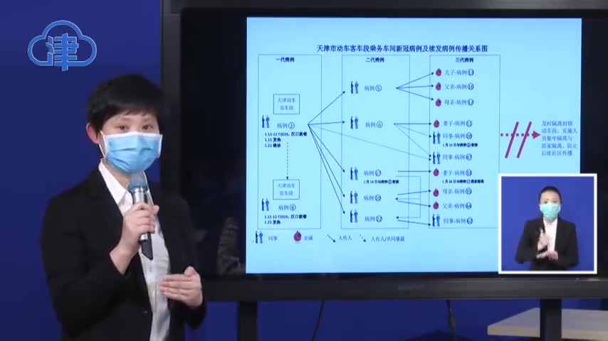 视频|专家福尔摩斯式破解聚集性疫情 网友:res