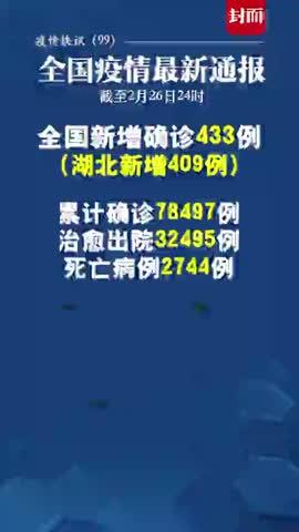 视频|全国新增433例新冠肺炎 湖北新增确诊病例