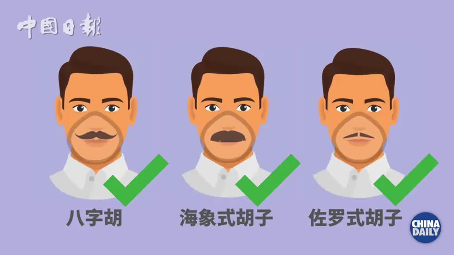 视频 美国CDC建议男士戴口罩要刮胡子 以免口罩