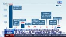 《【超越注册链接】广东8类特定人员纳入工伤保险覆盖范围!多少人已参保?有啥好处》