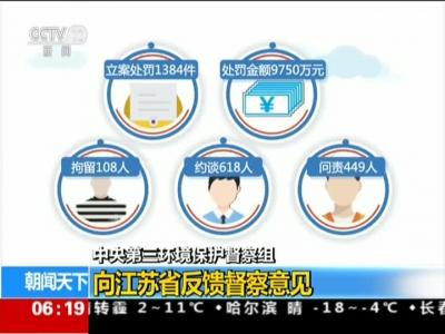 中央第三环境保护督察组向江苏省反馈督察意见
