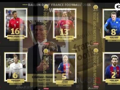 C罗加冕2016金球奖