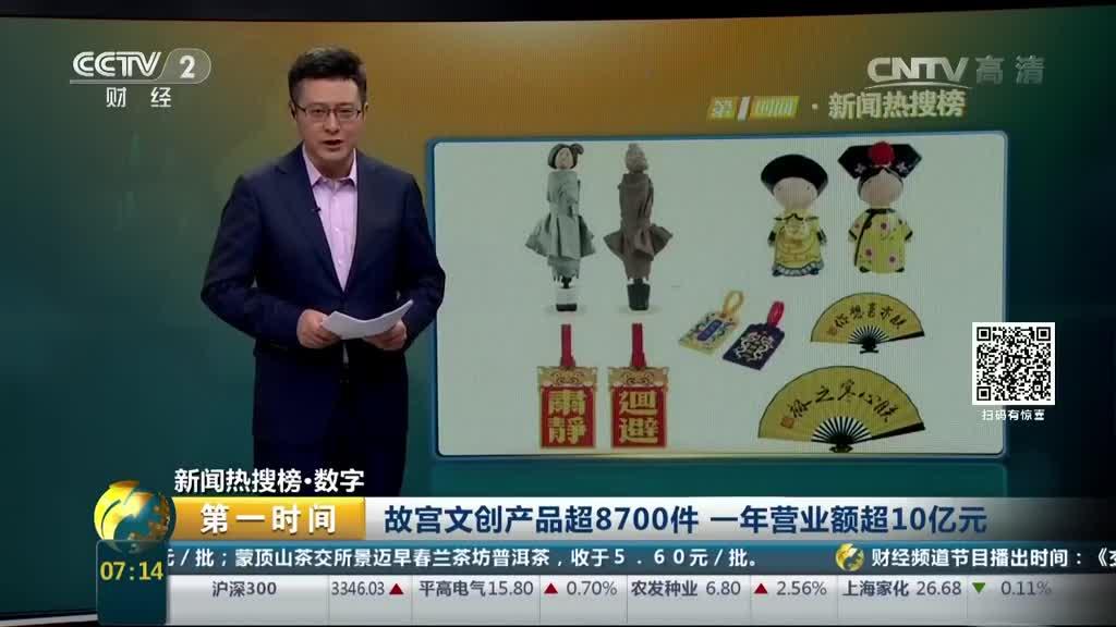 """600岁故宫成网红:一年""""卖萌""""卖出10亿元"""