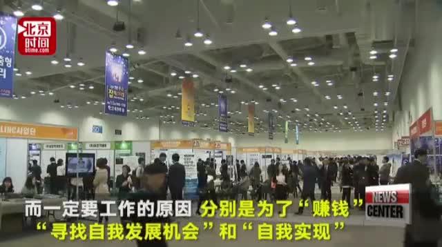 视频-韩国年轻人大调查:上班买车和房是人生必选项