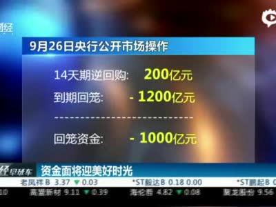 长实集团现涨近2% 旗下新盘爱海颂料本月推售