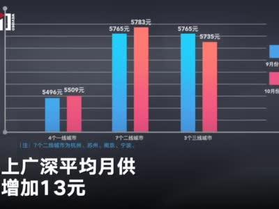 京东周伯文:供应链能力衡量国家全球资源调配能力