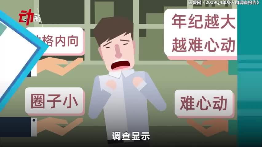 视频-最难脱单的职业:公务员、程序员、教师最难接