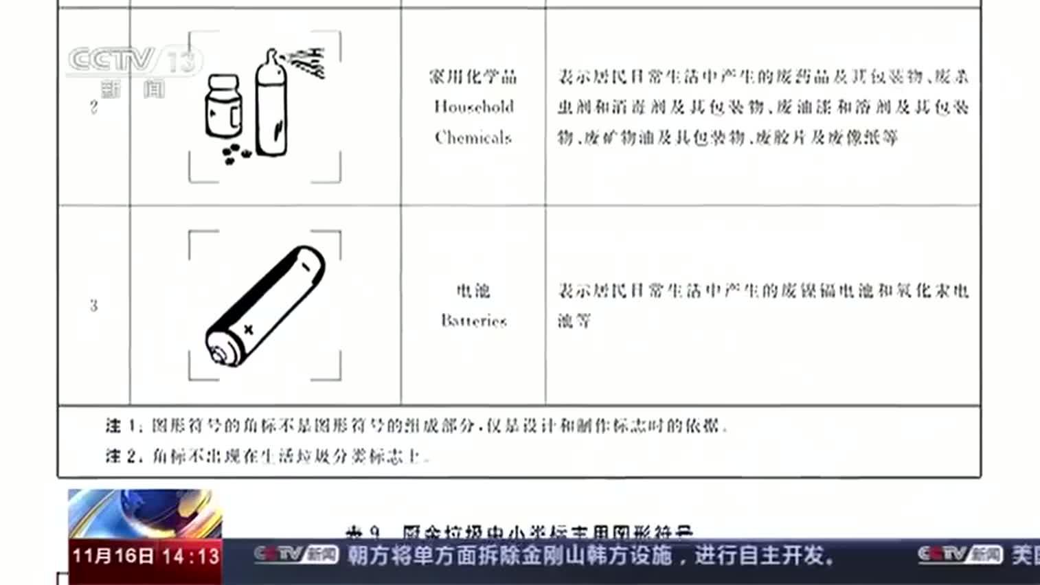 视频-住建部发布新版垃圾分类标准:餐厨垃圾湿垃圾