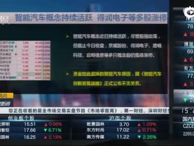 浙商银行上市首日盘中破发还有10只新股也惨遭不测