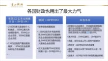 疫情冲击下,中国的刺激政策如何趋利避害? | 浦山讲坛