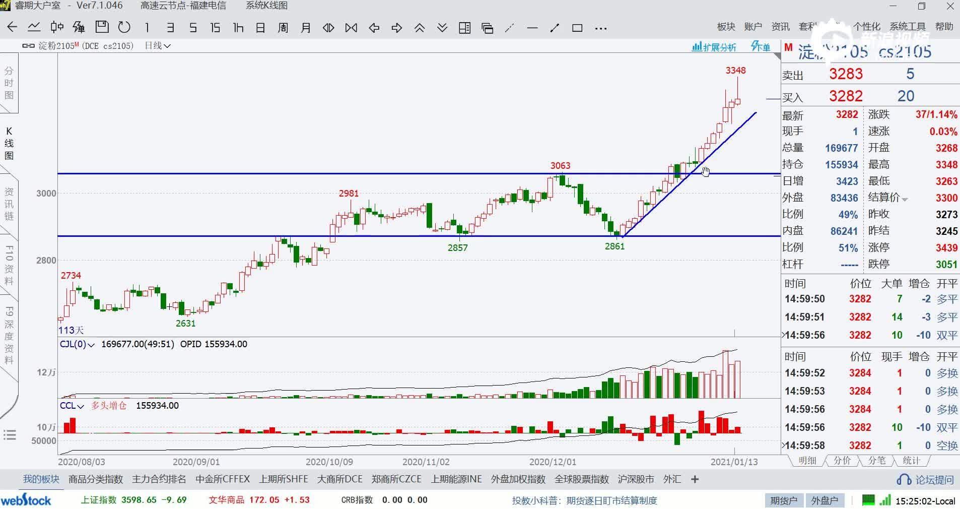 中银期货策略营业部市场分析(1.13)
