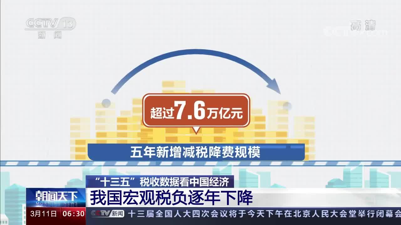 一組數據告訴你 過去五年中國經濟發生了哪些變化